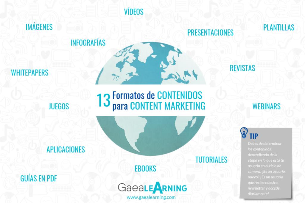 13 Formatos de contenidos para content marketing