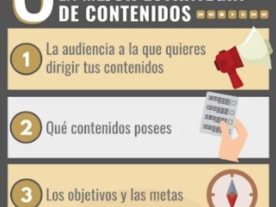 Elementos a tener en cuenta en tu estrategia de contenidos