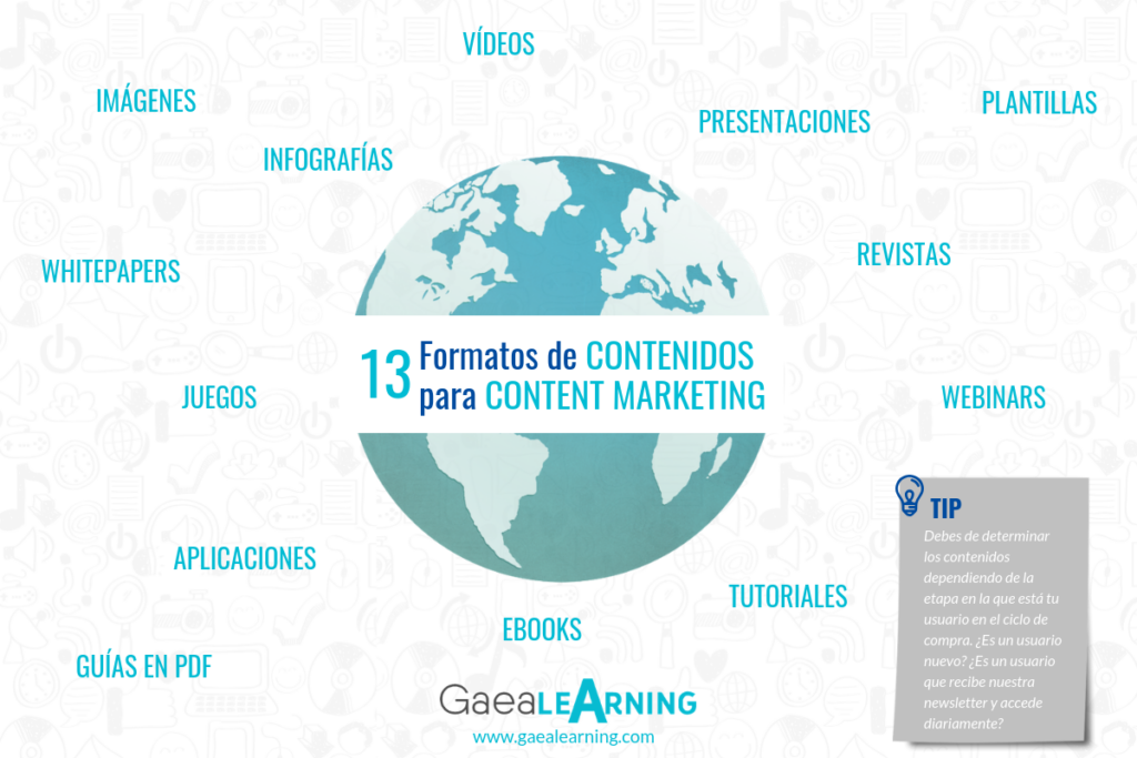 13 Formatos de contenidos para content marketing