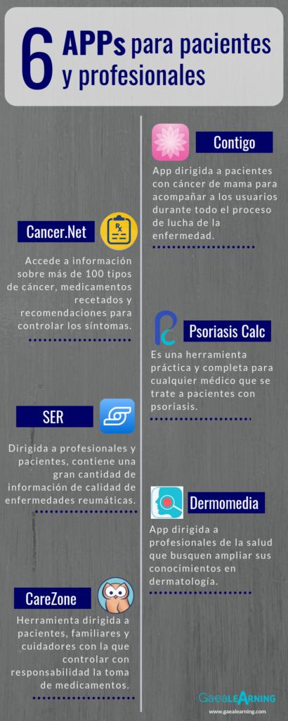 6 APPs para pacientes y profesionales (1)